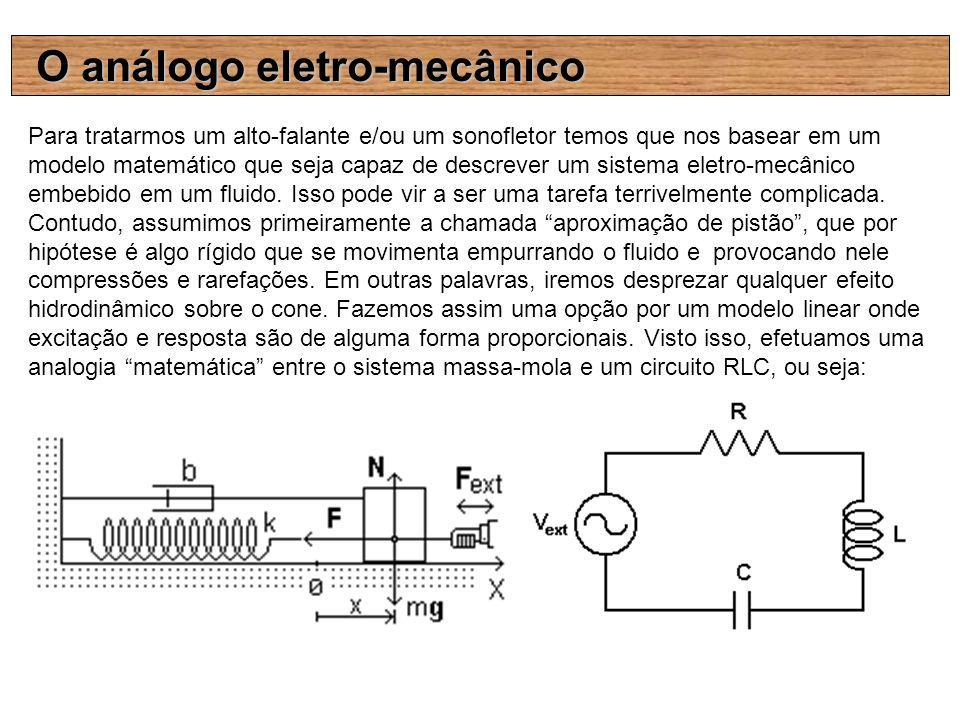 O análogo eletro-mecânico Para tratarmos um alto-falante e/ou um sonofletor temos que nos basear em um modelo matemático que seja capaz de descrever u