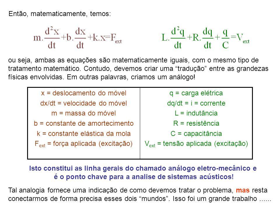 Então, matematicamente, temos: ou seja, ambas as equações são matematicamente iguais, com o mesmo tipo de tratamento matemático. Contudo, devemos cria
