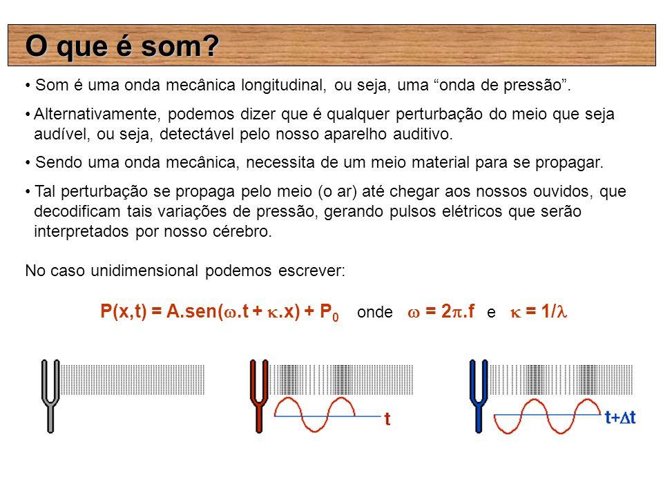 Sendo a onda sonora uma onda de pressão, observamos via nossa audição as seguintes características: Amplitude: normalmente chamado volume de um som e corresponde ao quanto a pressão varia entre o valor máximo (na compressão) e o mínimo (na rarefação).