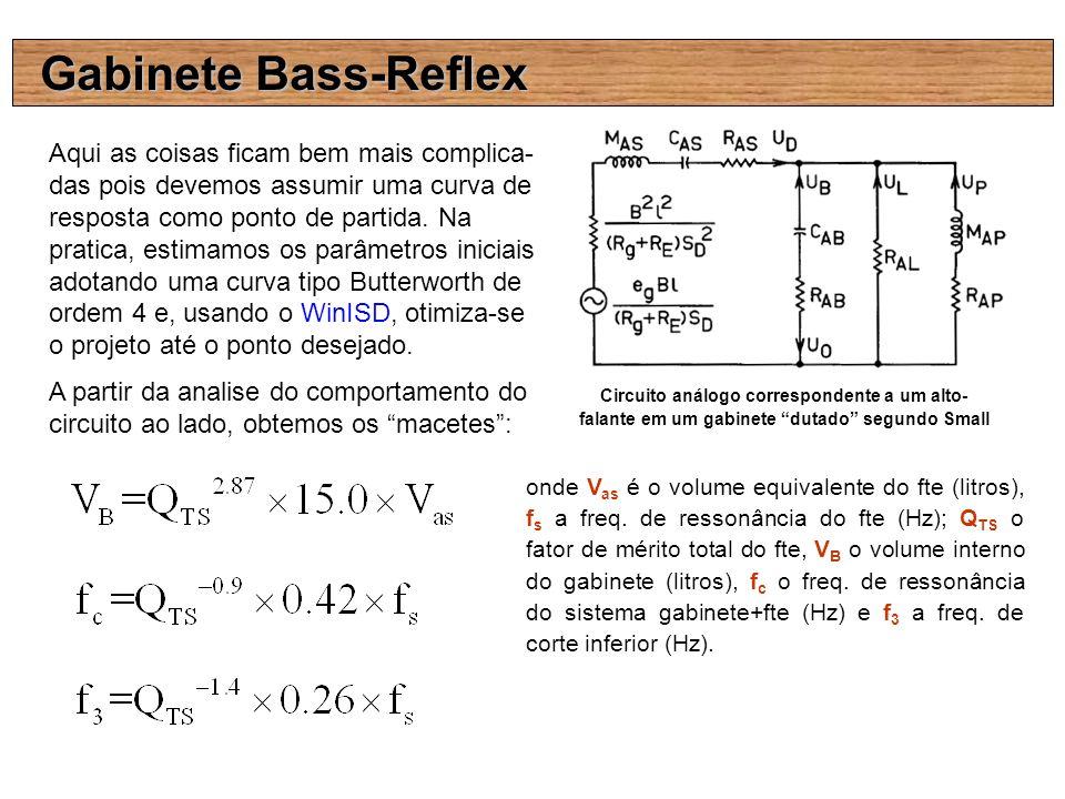Gabinete Bass-Reflex Circuito análogo correspondente a um alto- falante em um gabinete dutado segundo Small Aqui as coisas ficam bem mais complica- da