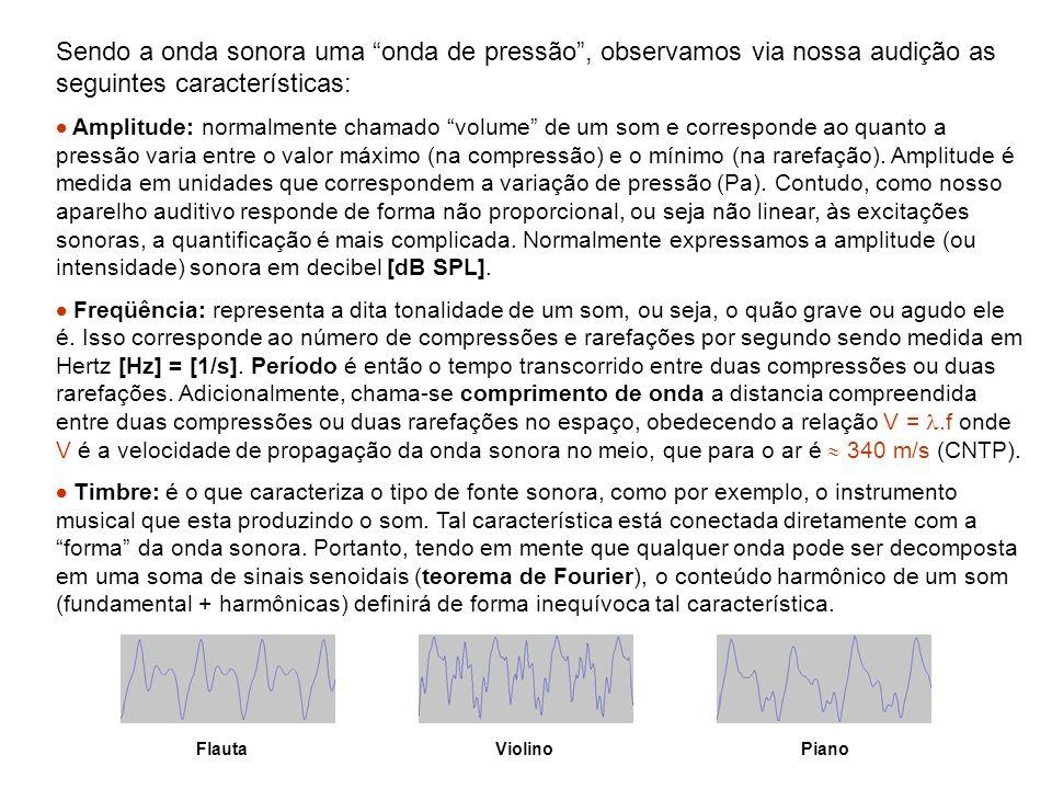 Sendo a onda sonora uma onda de pressão, observamos via nossa audição as seguintes características: Amplitude: normalmente chamado volume de um som e