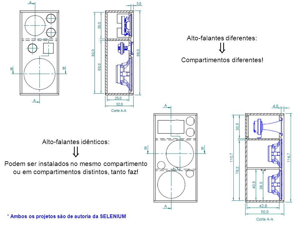 Alto-falantes diferentes: Compartimentos diferentes! Alto-falantes idênticos: Podem ser instalados no mesmo compartimento ou em compartimentos distint