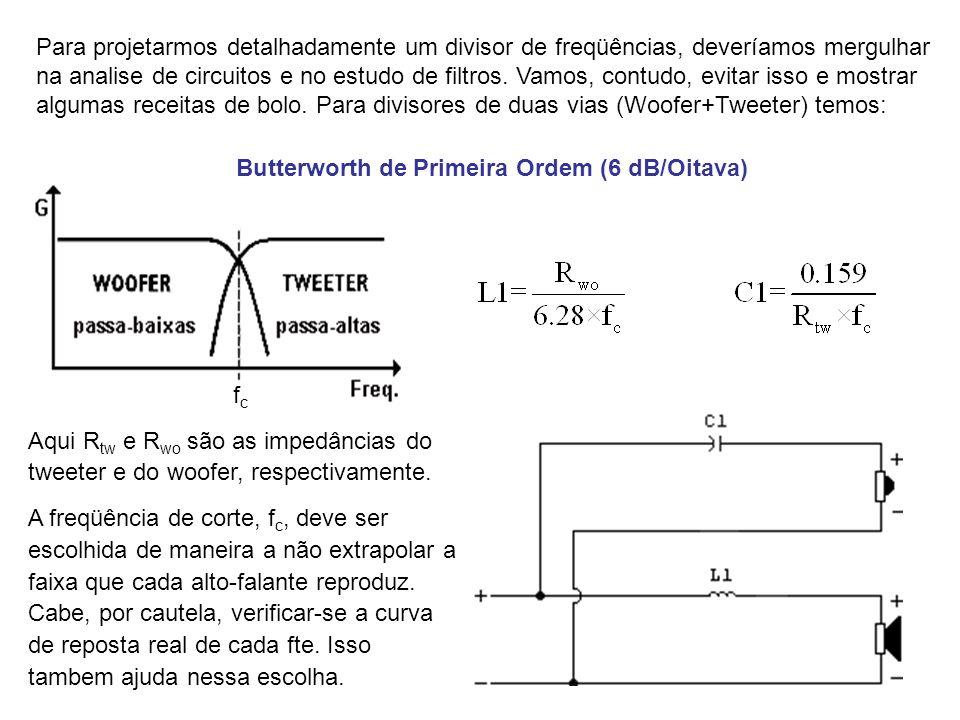 Para projetarmos detalhadamente um divisor de freqüências, deveríamos mergulhar na analise de circuitos e no estudo de filtros. Vamos, contudo, evitar