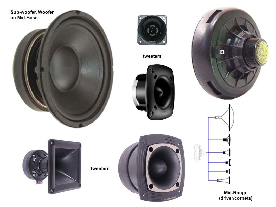 Sub-woofer, Woofer ou Mid-Bass tweeters Mid-Range (driver/corneta)