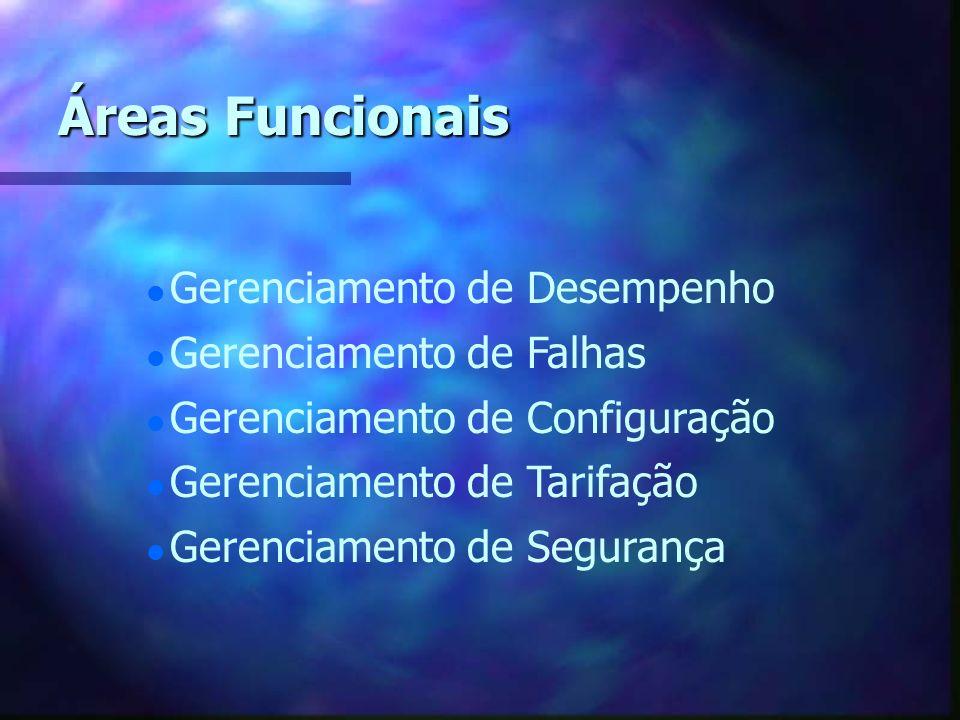 Áreas Funcionais l Gerenciamento de Desempenho l Gerenciamento de Falhas l Gerenciamento de Configuração l Gerenciamento de Tarifação l Gerenciamento