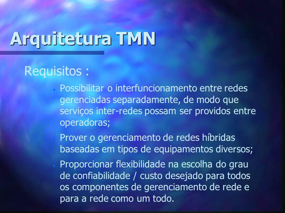 Arquitetura TMN Requisitos : Possibilitar o interfuncionamento entre redes gerenciadas separadamente, de modo que serviços inter-redes possam ser prov