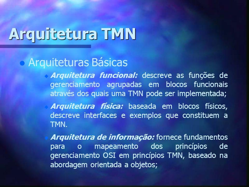 Arquitetura TMN l l Arquiteturas Básicas u u Arquitetura funcional: descreve as funções de gerenciamento agrupadas em blocos funcionais através dos qu
