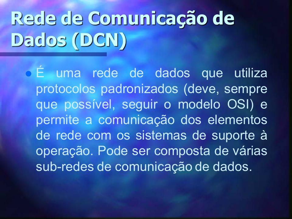Rede de Comunicação de Dados (DCN) l l É uma rede de dados que utiliza protocolos padronizados (deve, sempre que possível, seguir o modelo OSI) e perm