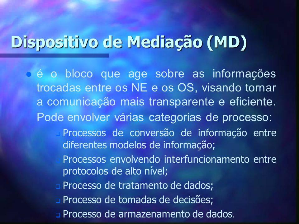 Dispositivo de Mediação (MD) l l é o bloco que age sobre as informações trocadas entre os NE e os OS, visando tornar a comunicação mais transparente e