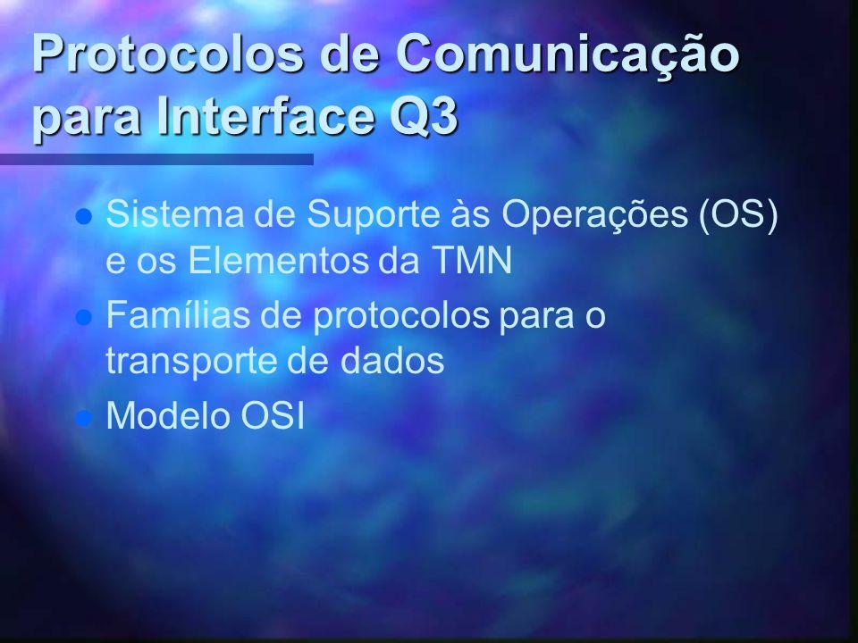 Protocolos de Comunicação para Interface Q3 l l Sistema de Suporte às Operações (OS) e os Elementos da TMN l l Famílias de protocolos para o transport
