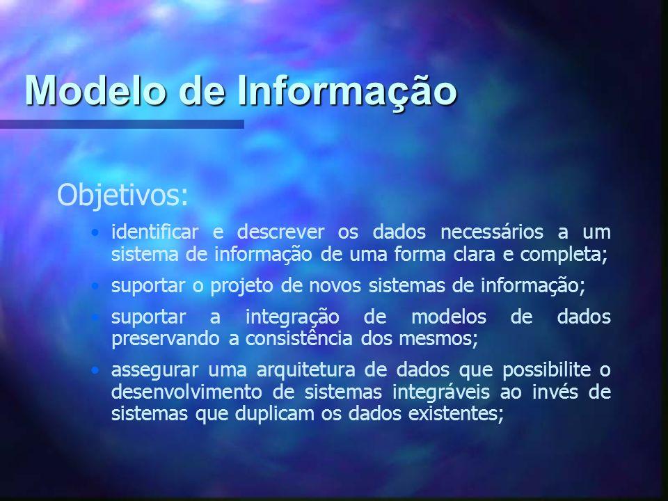Objetivos: identificar e descrever os dados necessários a um sistema de informação de uma forma clara e completa; suportar o projeto de novos sistemas