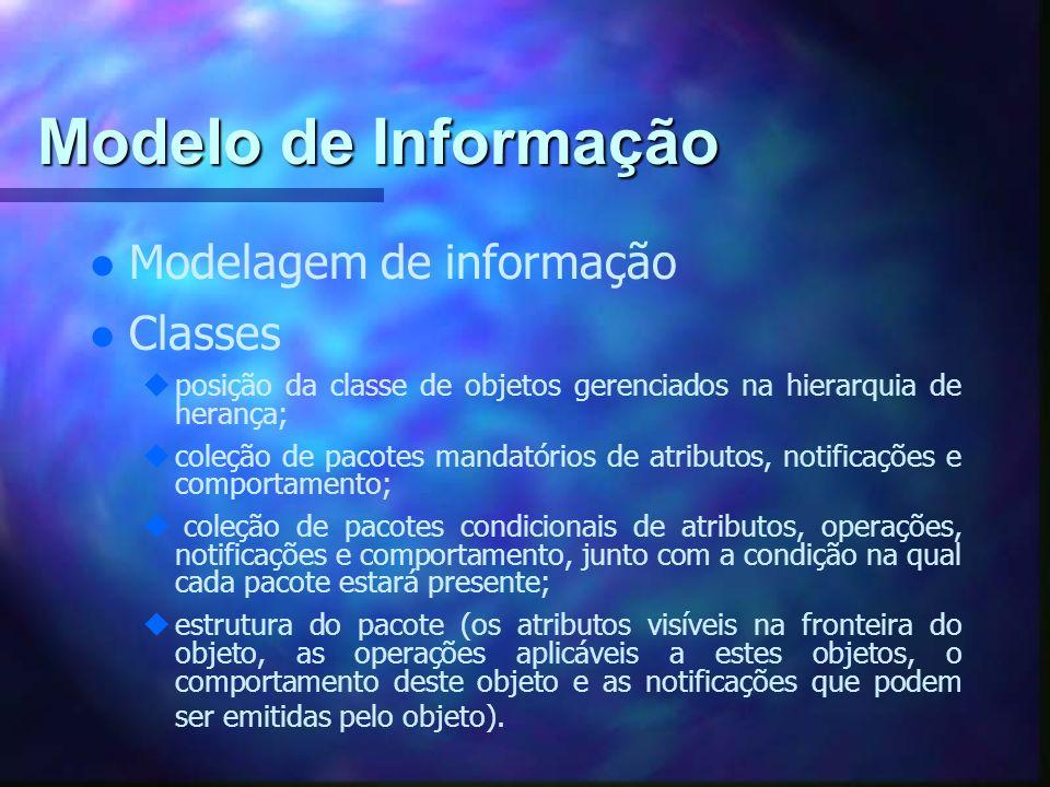 Modelo de Informação l l Modelagem de informação l l Classes u uposição da classe de objetos gerenciados na hierarquia de herança; u ucoleção de pacot