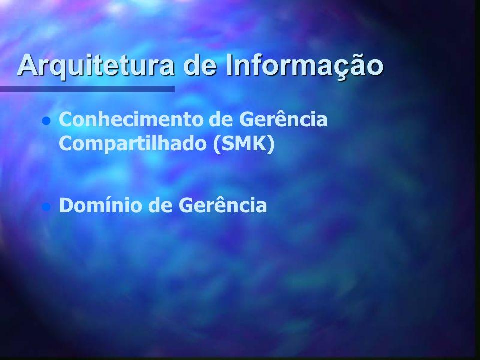 Arquitetura de Informação l l Conhecimento de Gerência Compartilhado (SMK) l l Domínio de Gerência