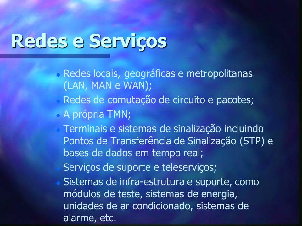 Redes e Serviços l l Redes locais, geográficas e metropolitanas (LAN, MAN e WAN); l l Redes de comutação de circuito e pacotes; l l A própria TMN; l l