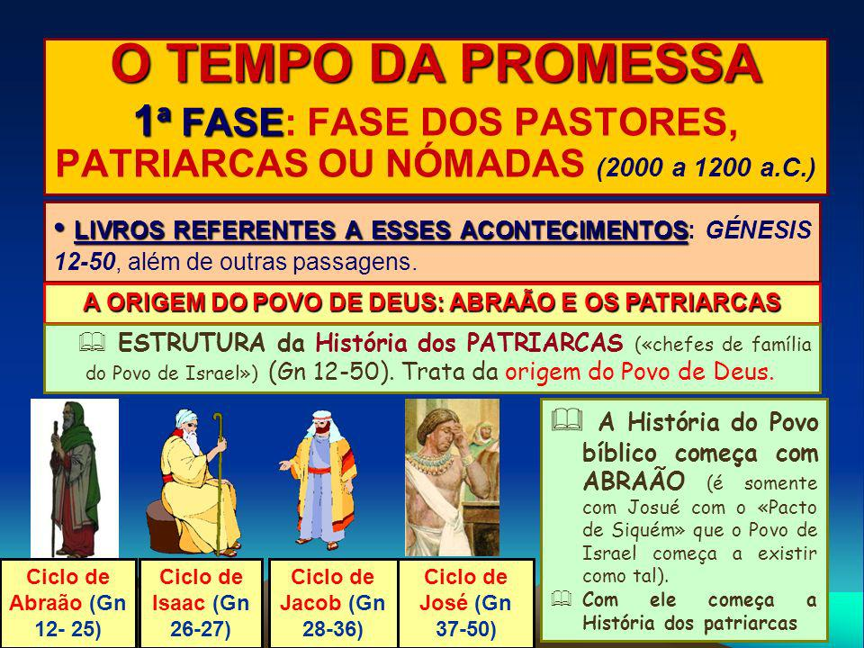 O TEMPO DA PROMESSA 1 ª FASE 1 ª FASE: FASE DOS PASTORES, PATRIARCAS OU NÓMADAS (2000 a 1200 a.C.) LIVROS REFERENTES A ESSES ACONTECIMENTOS LIVROS REF