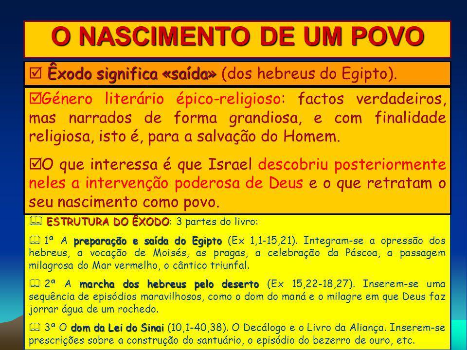 O NASCIMENTO DE UM POVO Êxodo significa «saída» Êxodo significa «saída» (dos hebreus do Egipto). ESTRUTURA DO ÊXODO ESTRUTURA DO ÊXODO: 3 partes do li