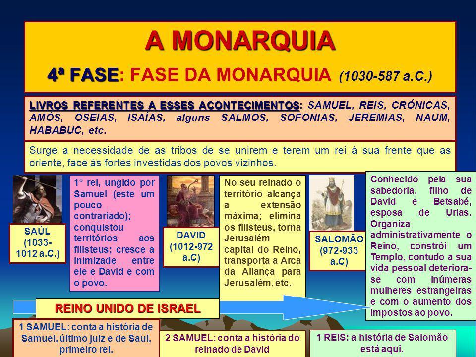 A MONARQUIA 4ª FASE 4ª FASE: FASE DA MONARQUIA (1030-587 a.C.) LIVROS REFERENTES A ESSES ACONTECIMENTOS LIVROS REFERENTES A ESSES ACONTECIMENTOS: SAMU