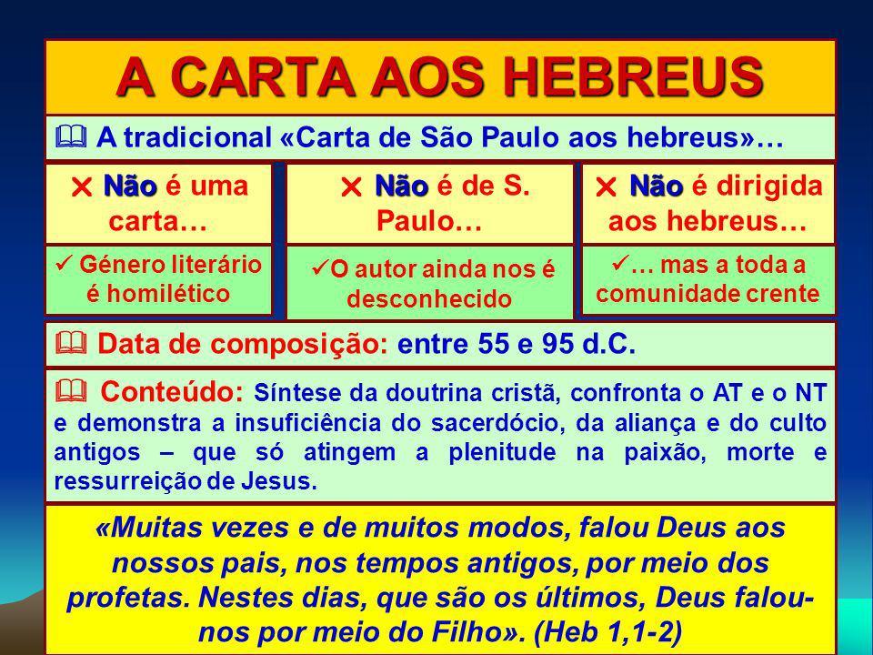 A CARTA AOS HEBREUS Não Não é uma carta… A tradicional «Carta de São Paulo aos hebreus»… O autor ainda nos é desconhecido Não Não é de S. Paulo… Não N