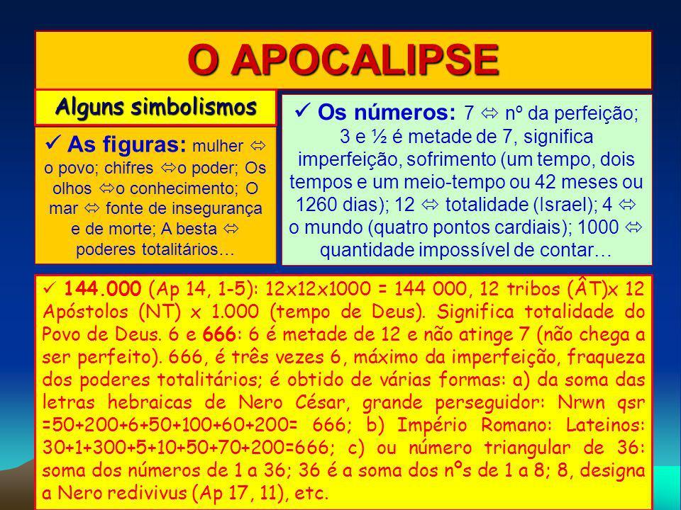O APOCALIPSE 144.000 (Ap 14, 1-5): 12x12x1000 = 144 000, 12 tribos (ÂT)x 12 Apóstolos (NT) x 1.000 (tempo de Deus). Significa totalidade do Povo de De