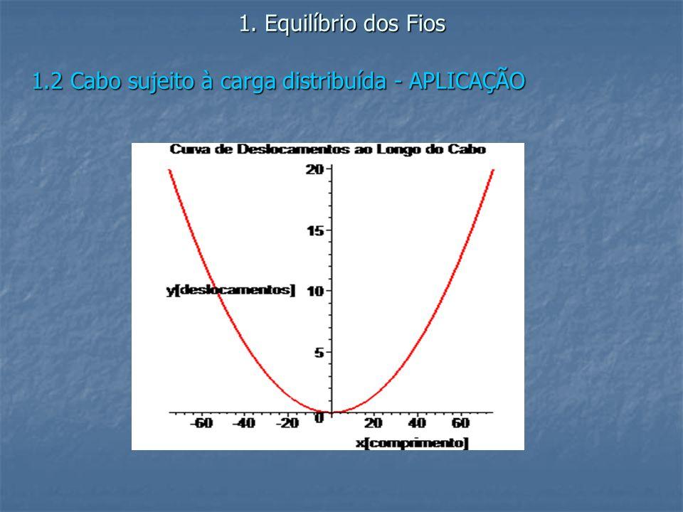1.2 Cabo sujeito à carga distribuída - APLICAÇÃO 1. Equilíbrio dos Fios