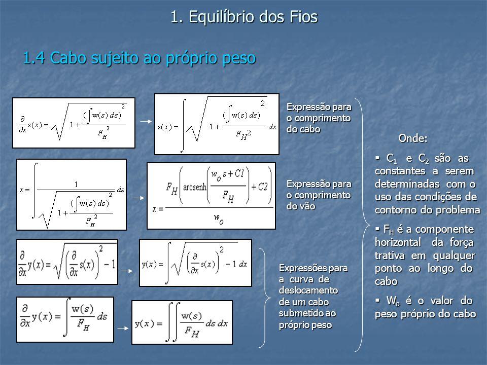 1. Equilíbrio dos Fios 1.4 Cabo sujeito ao próprio peso Expressão para o comprimento do cabo Expressão para o comprimento do vão Expressões para a cur