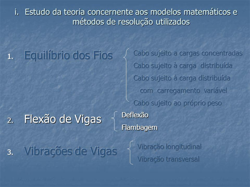 i.Estudo da teoria concernente aos modelos matemáticos e métodos de resolução utilizados DeflexãoFlambagem