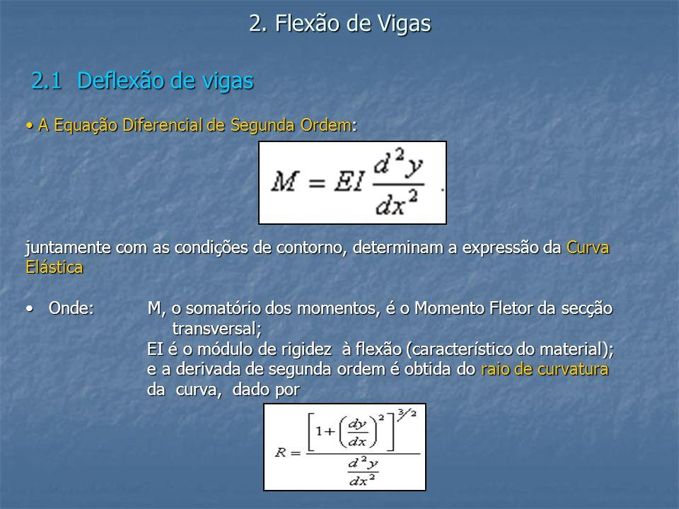 2. Flexão de Vigas 2.1 Deflexão de vigas A Equação Diferencial de Segunda Ordem: A Equação Diferencial de Segunda Ordem: juntamente com as condições d