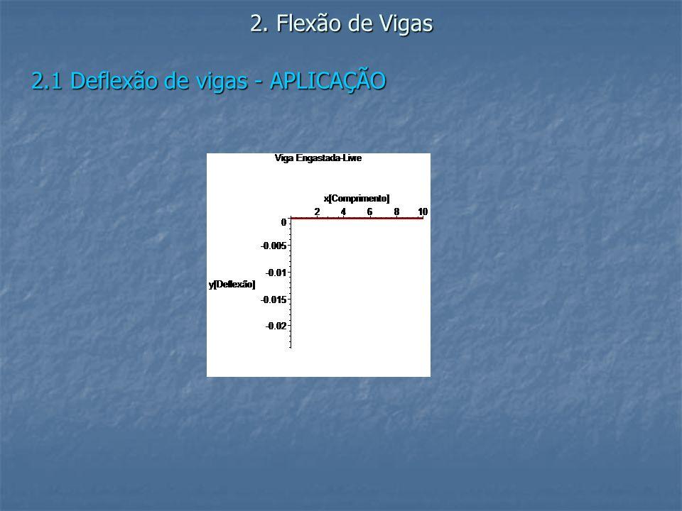 2. Flexão de Vigas 2.1 Deflexão de vigas - APLICAÇÃO