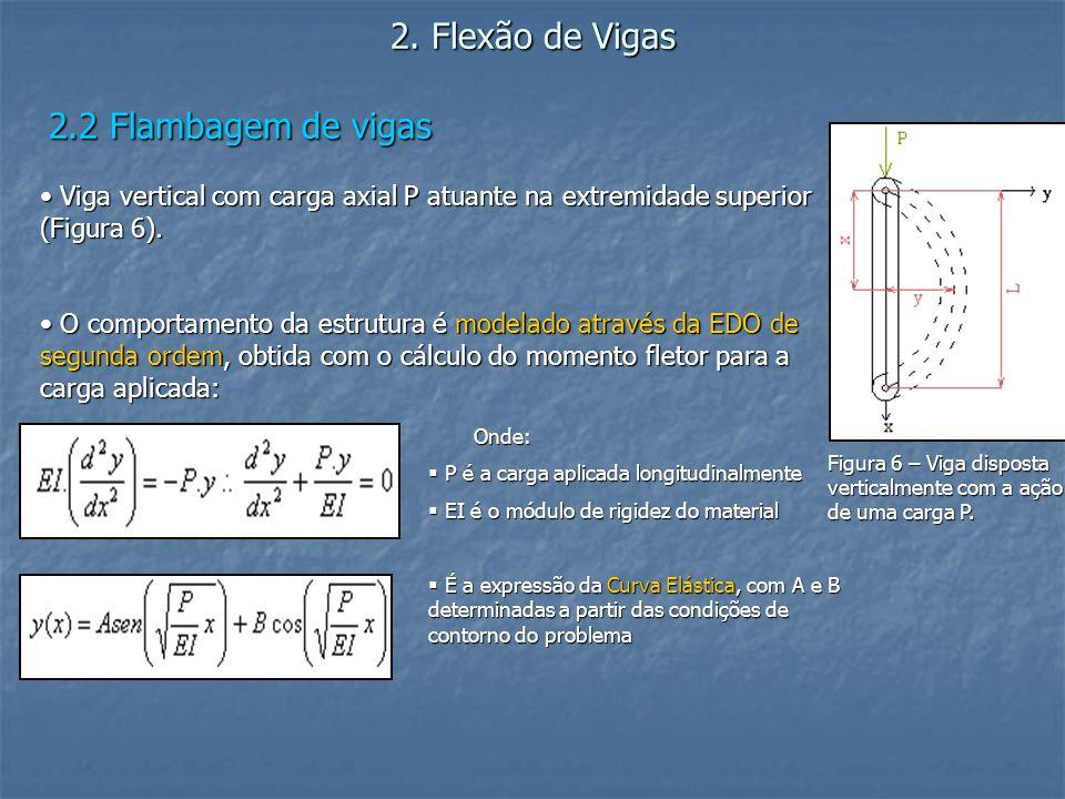 2. Flexão de Vigas 2.2 Flambagem de vigas Viga vertical com carga axial P atuante na extremidade superior (Figura 6). Viga vertical com carga axial P