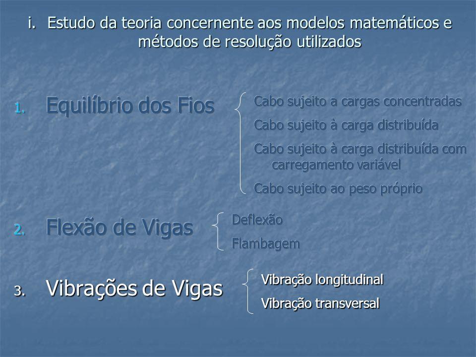 i.Estudo da teoria concernente aos modelos matemáticos e métodos de resolução utilizados Vibração longitudinal Vibração transversal