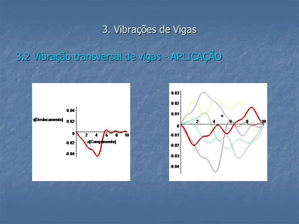 3. Vibrações de Vigas 3.2 Vibração transversal de vigas - APLICAÇÃO