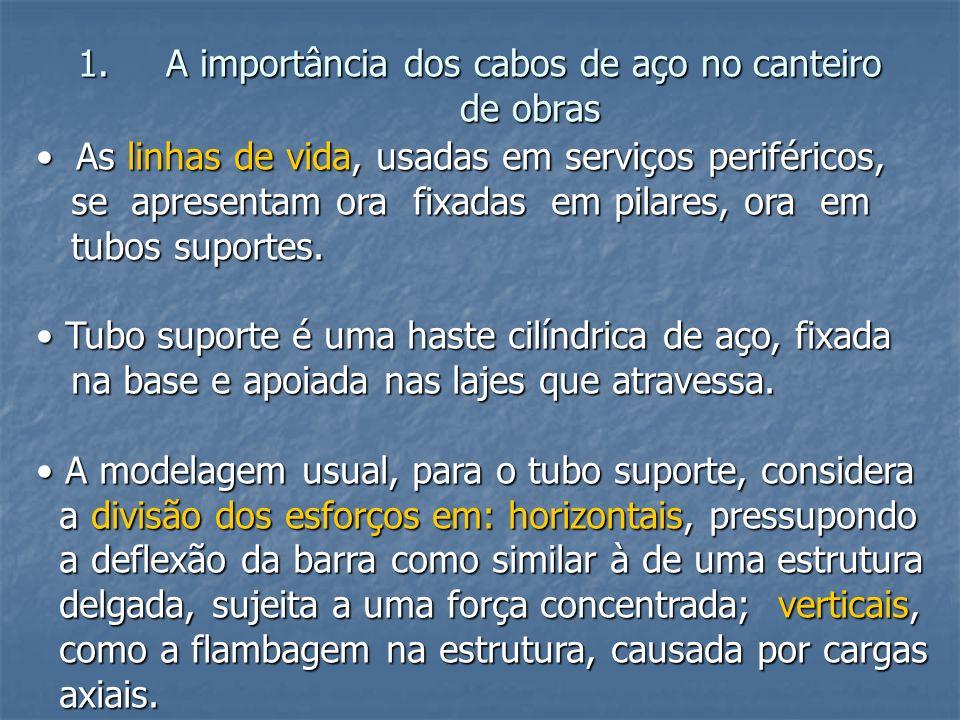 1.A importância dos cabos de aço no canteiro de obras As linhas de vida, usadas em serviços periféricos, As linhas de vida, usadas em serviços perifér