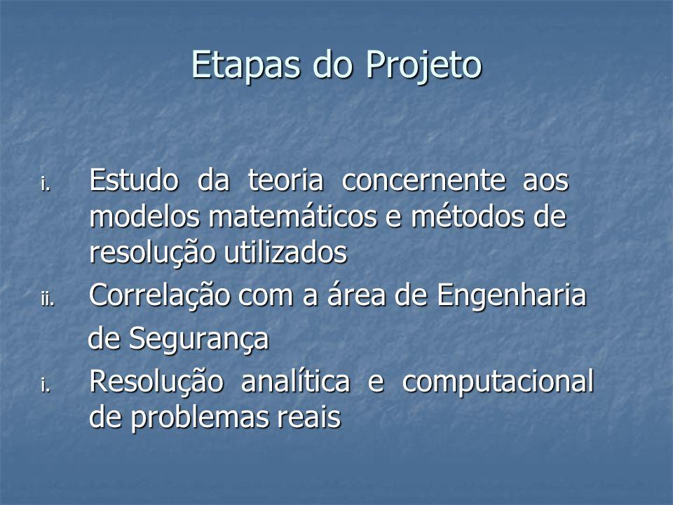 Etapas do Projeto i. Estudo da teoria concernente aos modelos matemáticos e métodos de resolução utilizados ii. Correlação com a área de Engenharia de