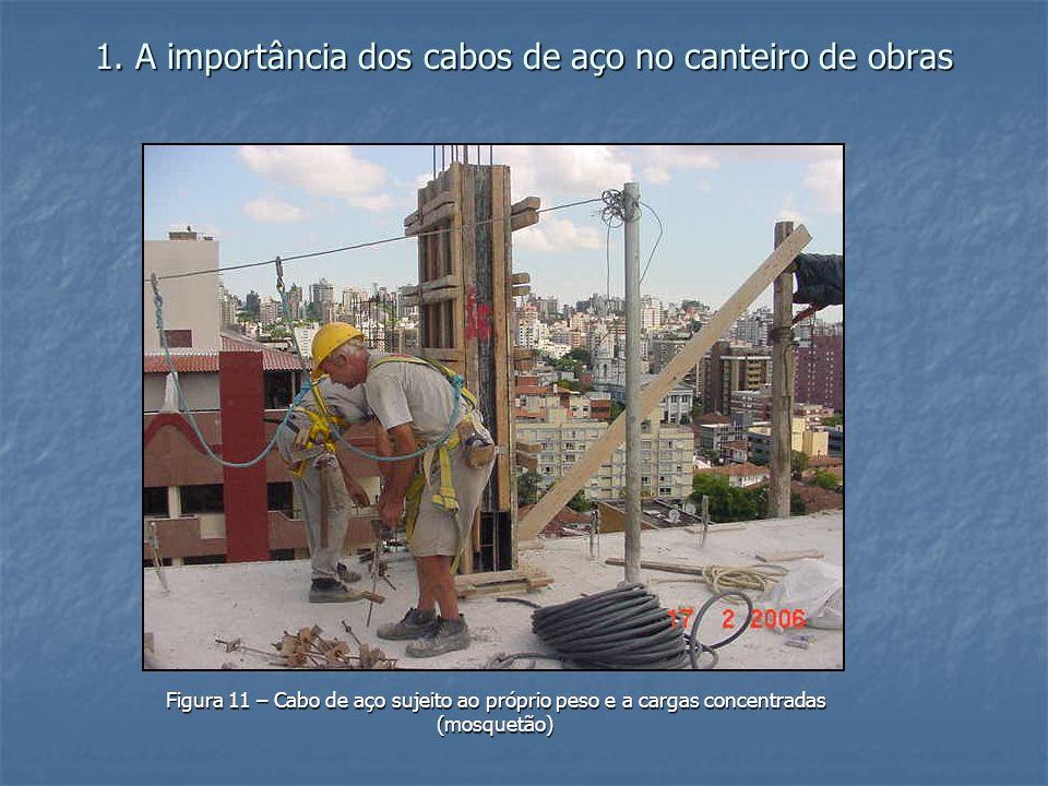 1. A importância dos cabos de aço no canteiro de obras Figura 11 – Cabo de aço sujeito ao próprio peso e a cargas concentradas (mosquetão)