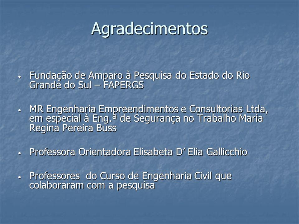 Agradecimentos Fundação de Amparo à Pesquisa do Estado do Rio Grande do Sul – FAPERGS Fundação de Amparo à Pesquisa do Estado do Rio Grande do Sul – F