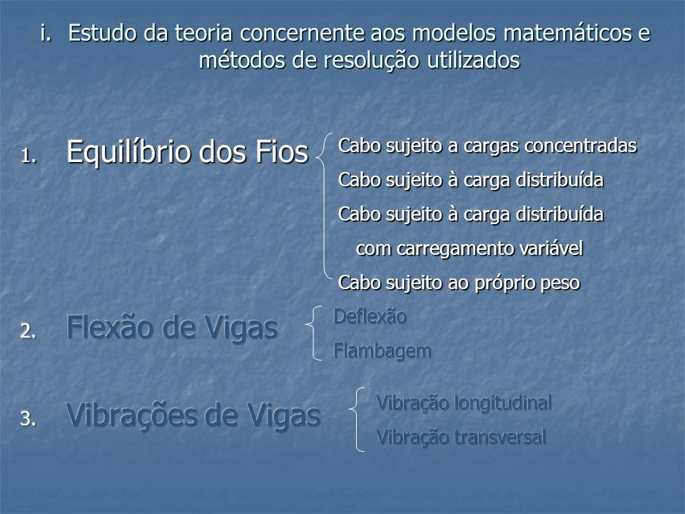 i.Estudo da teoria concernente aos modelos matemáticos e métodos de resolução utilizados Cabo sujeito a cargas concentradas Cabo sujeito à carga distr