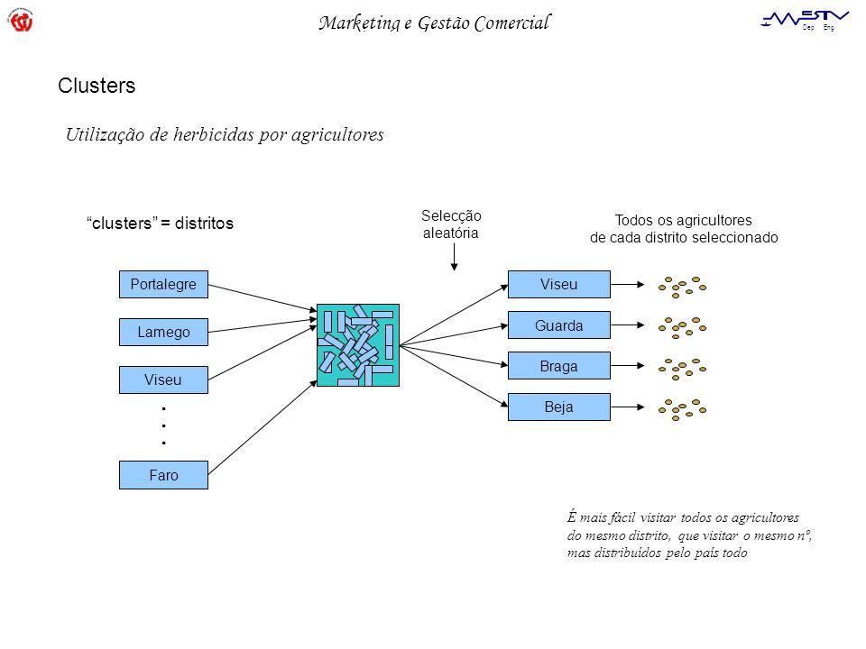 Marketing e Gestão Comercial Dep. Eng. Electrotécnica Clusters Utilização de herbicidas por agricultores Portalegre Lamego Viseu Faro clusters = distr