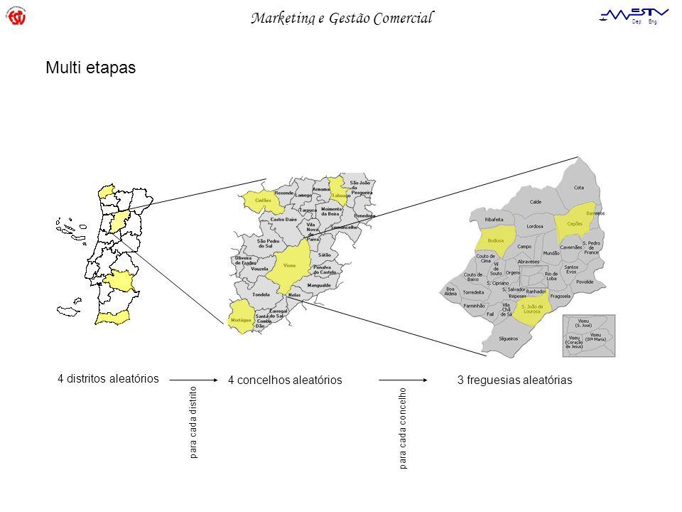 Marketing e Gestão Comercial Dep. Eng. Electrotécnica Multi etapas 4 distritos aleatórios 4 concelhos aleatórios3 freguesias aleatórias para cada dist