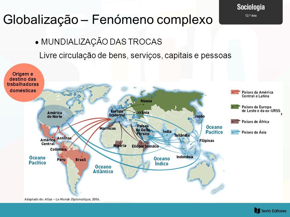 Globalização – Fenómeno complexo MUNDIALIZAÇÃO DAS TROCAS Livre circulação de bens, serviços, capitais e pessoas Migrações de ordem económica Origem e destino das trabalhadoras domésticas
