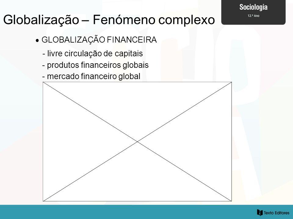 Globalização – Fenómeno complexo GLOBALIZAÇÃO FINANCEIRA - livre circulação de capitais - produtos financeiros globais - mercado financeiro global