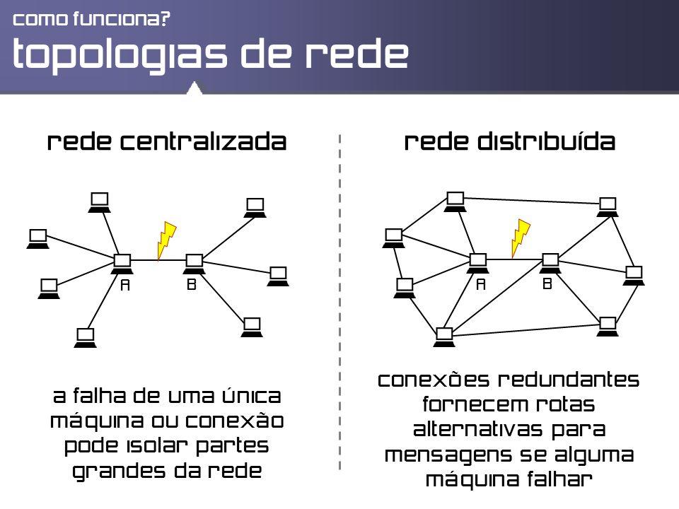 topologias de rede como funciona? A B A B rede centralizadarede distribuída a falha de uma única máquina ou conexão pode isolar partes grandes da rede