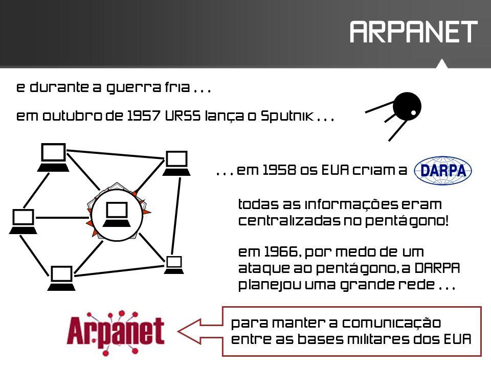 ARPANET para manter a comunicação entre as bases militares dos EUA e durante a guerra fria... em outubro de 1957 URSS lança o Sputnik... em 1966, por