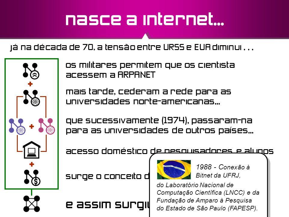 e assim surgiu a internet! nasce a internet... já na década de 70, a tensão entre URSS e EUA diminui... os militares permitem que os cientista acessem