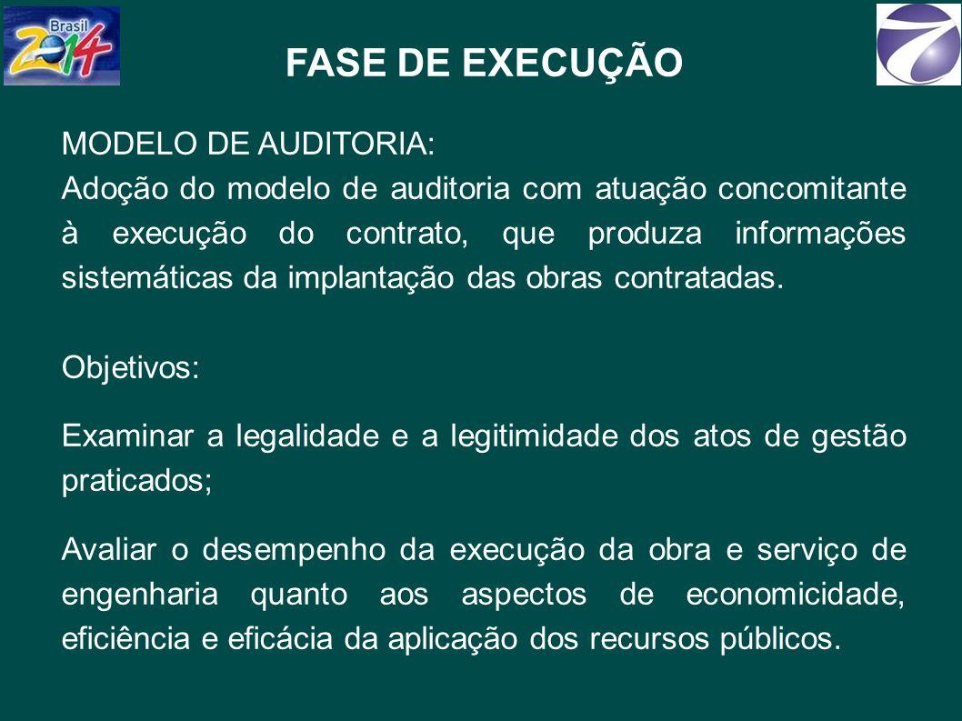 FASE DE EXECUÇÃO MODELO DE AUDITORIA: Adoção do modelo de auditoria com atuação concomitante à execução do contrato, que produza informações sistemáticas da implantação das obras contratadas.
