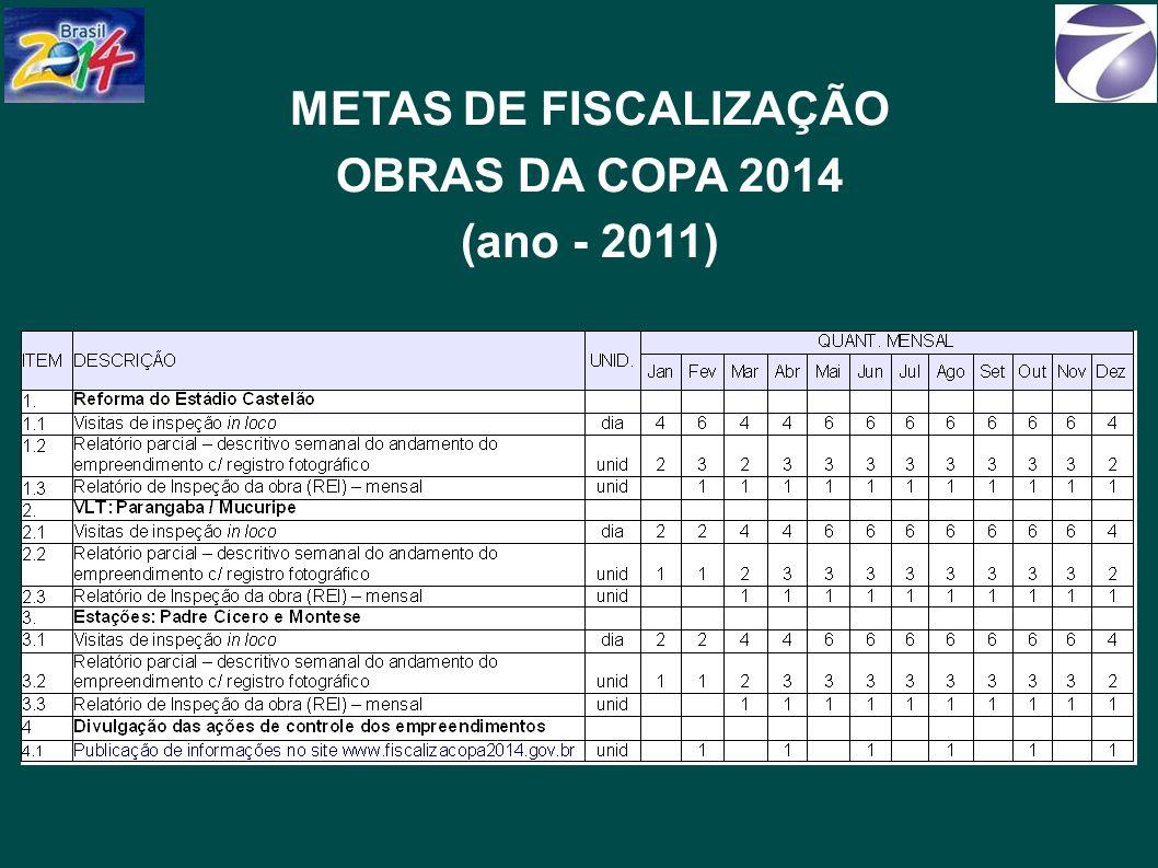 METAS DE FISCALIZAÇÃO OBRAS DA COPA 2014 (ano - 2011)