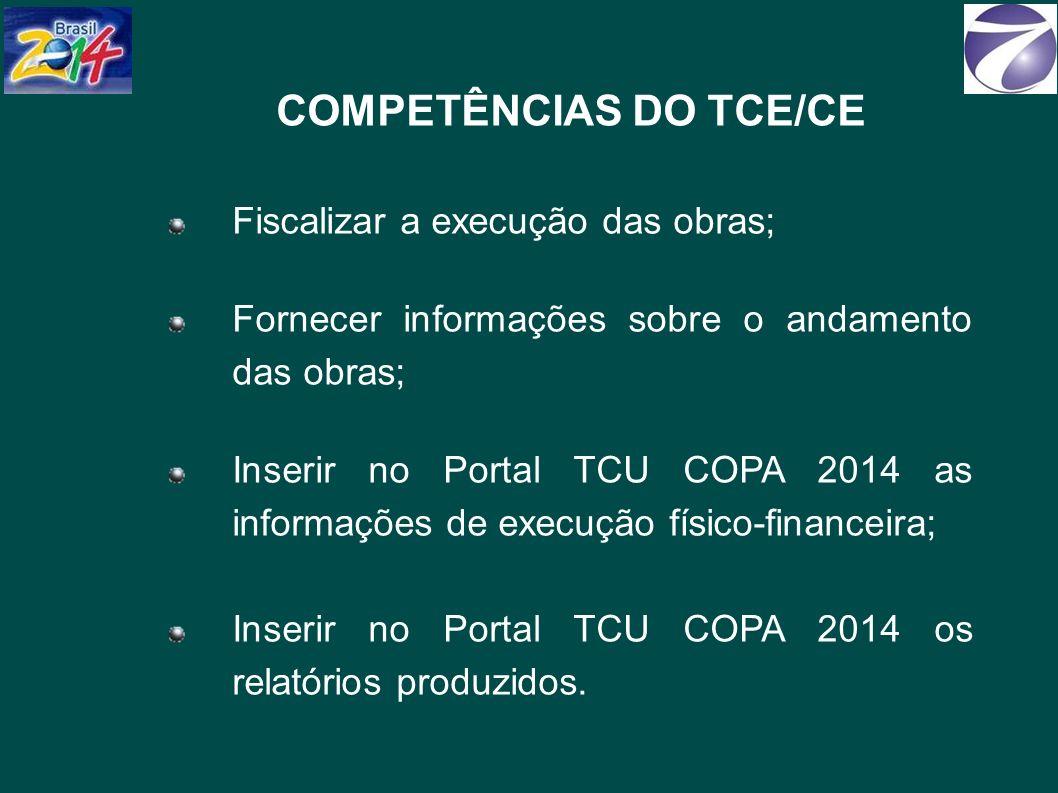 COMPETÊNCIAS DO TCE/CE Fiscalizar a execução das obras; Fornecer informações sobre o andamento das obras; Inserir no Portal TCU COPA 2014 as informações de execução físico-financeira; Inserir no Portal TCU COPA 2014 os relatórios produzidos.
