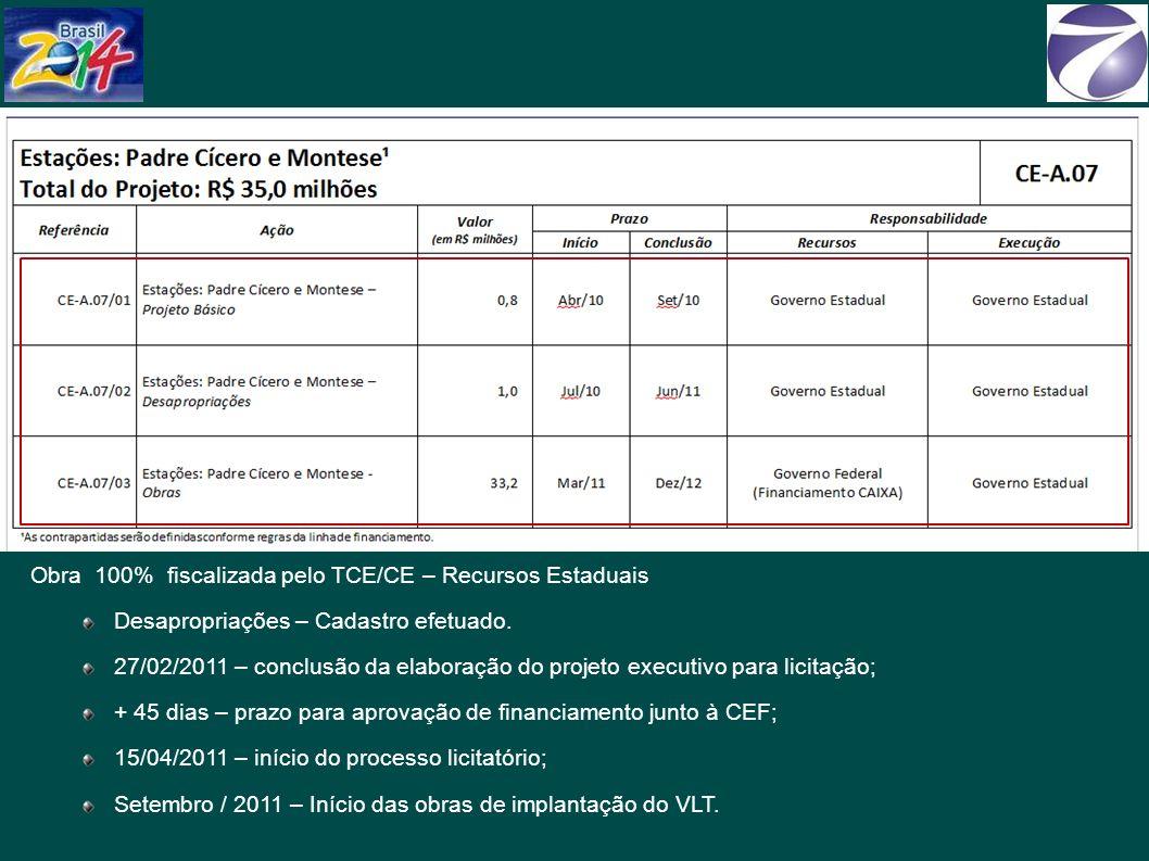 Obra 100% fiscalizada pelo TCE/CE – Recursos Estaduais Desapropriações – Cadastro efetuado.