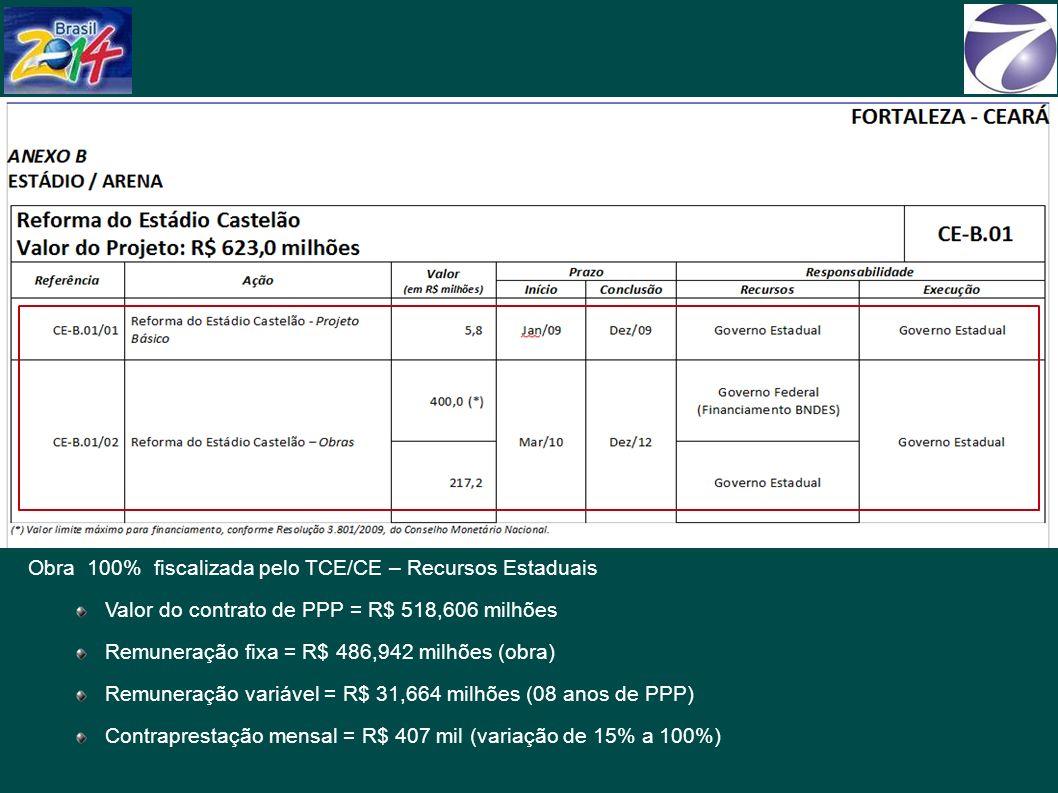 Obra 100% fiscalizada pelo TCE/CE – Recursos Estaduais Valor do contrato de PPP = R$ 518,606 milhões Remuneração fixa = R$ 486,942 milhões (obra) Remuneração variável = R$ 31,664 milhões (08 anos de PPP) Contraprestação mensal = R$ 407 mil (variação de 15% a 100%)
