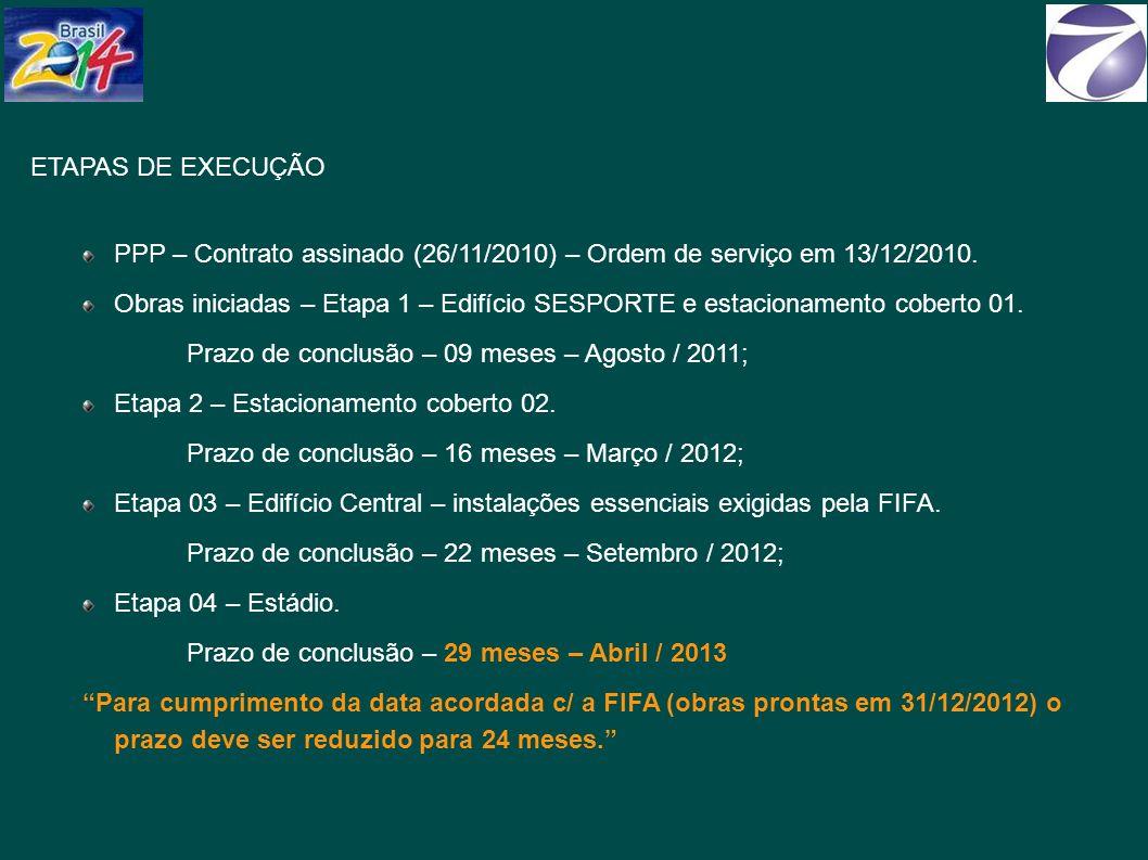 ETAPAS DE EXECUÇÃO PPP – Contrato assinado (26/11/2010) – Ordem de serviço em 13/12/2010.