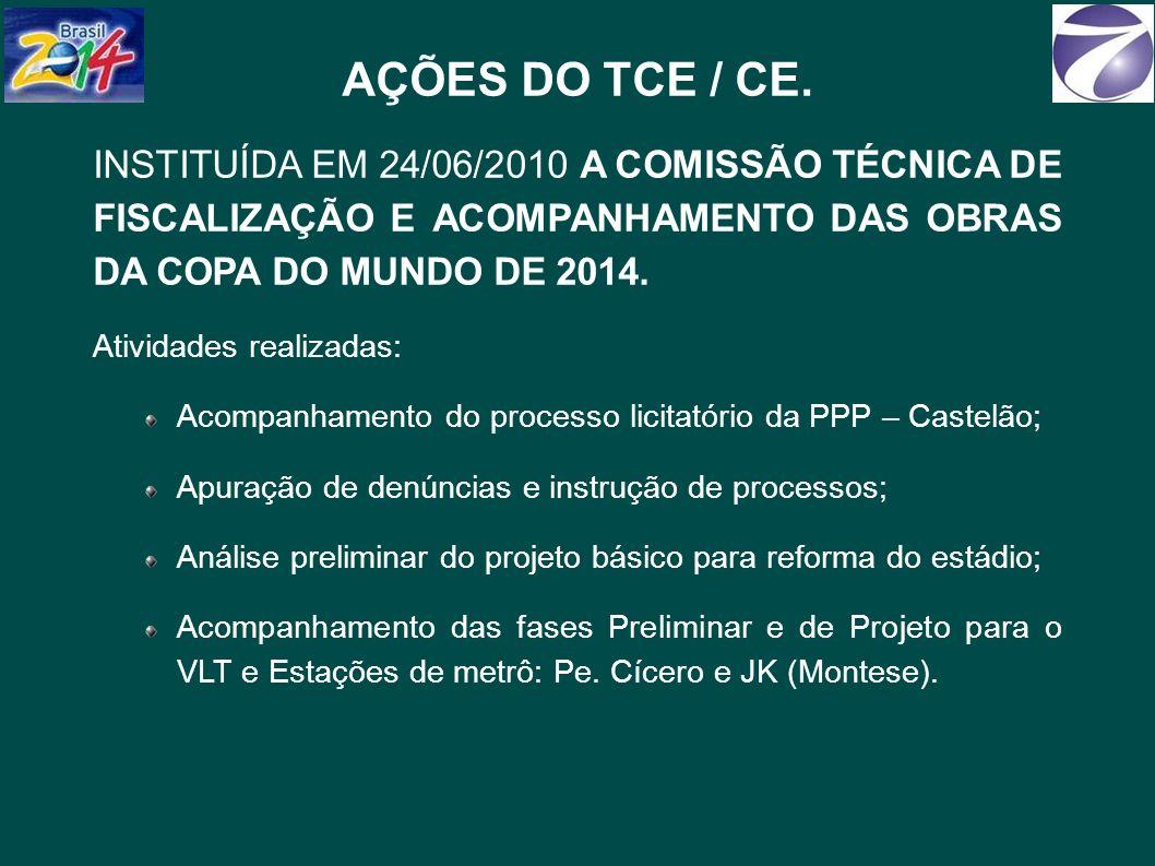 AÇÕES DO TCE / CE.